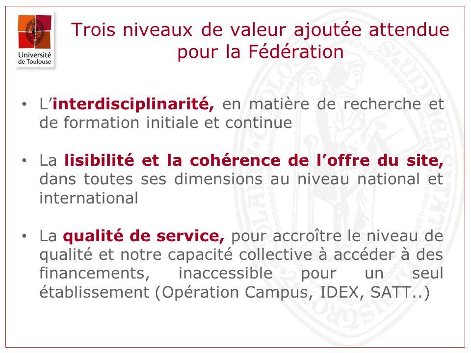 Le Conseil dAdministration : Première vision de la répartition des membres (simulation à 10 membres) ABBIATTSEtud.COMUE Total élus Représ.