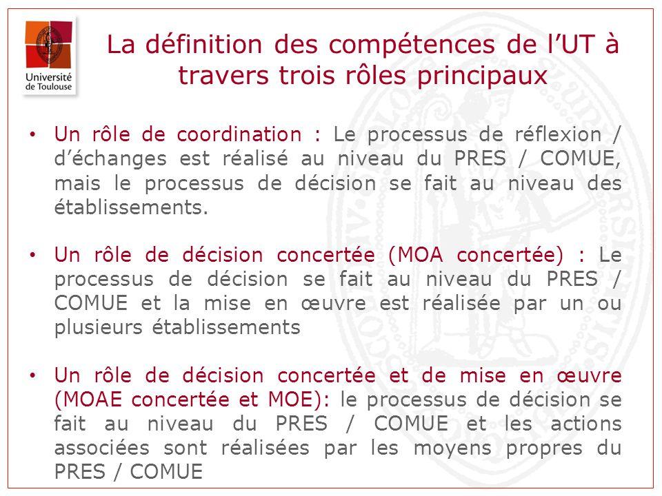 La gouvernance de lUT : la loi ESR et le document Delta Une réflexion sur la gouvernance fédérale du site de Toulouse initiée lors du dossier IDEX.