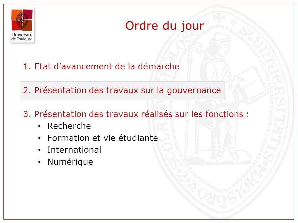 Les possibilités de regroupement offertes par la loi et le choix du site de Toulouse Lassociation (avec création dun établissement coordonnateur) La COMUE La fusion Choix de la COMUE (logique fédérale) acté par les établissements dans le cadre de lIDEX2