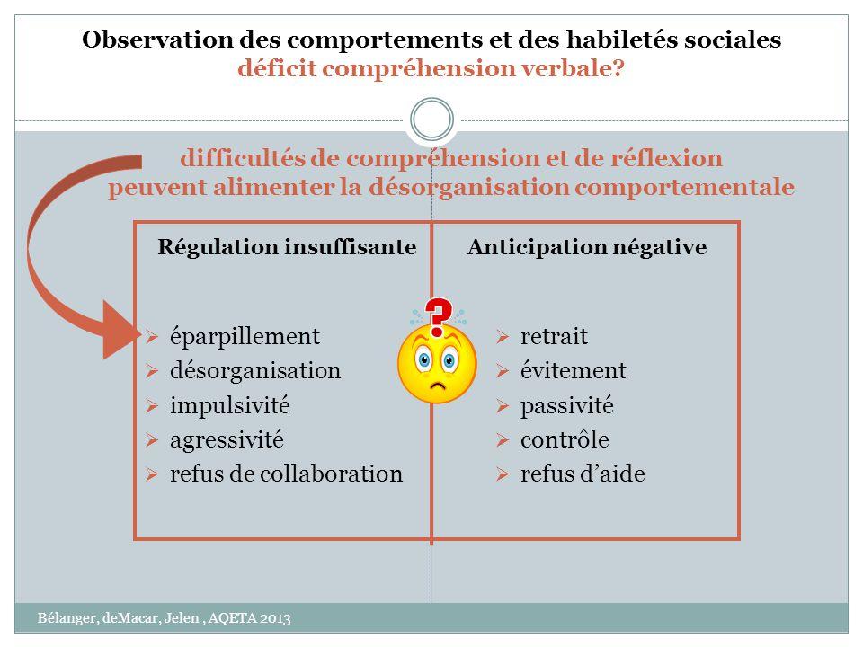 difficultés de compréhension et de réflexion peuvent alimenter la désorganisation comportementale éparpillement désorganisation impulsivité agressivit