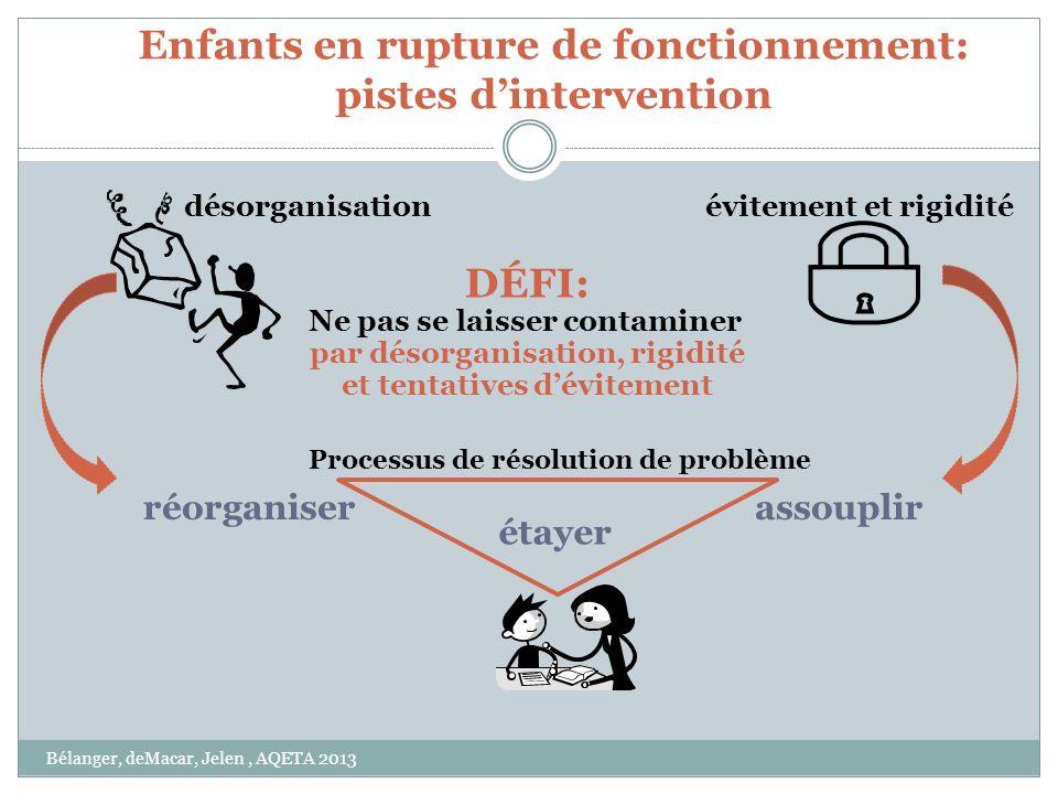 Enfants en rupture de fonctionnement: pistes dintervention désorganisationévitement et rigidité DÉFI: Ne pas se laisser contaminer par désorganisation