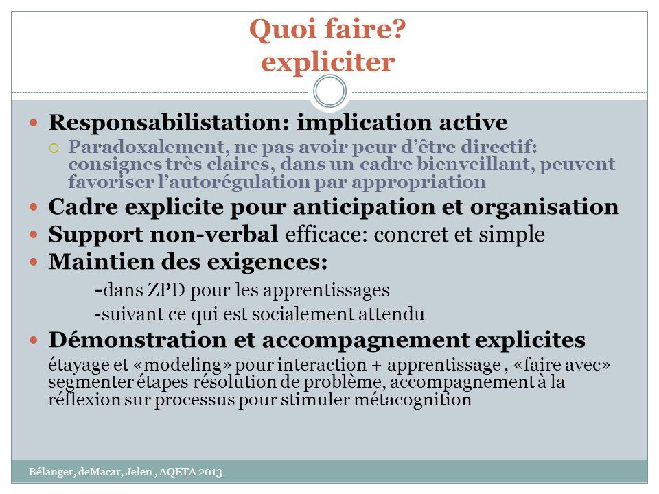 Quoi faire? expliciter Responsabilistation: implication active Paradoxalement, ne pas avoir peur dêtre directif: consignes très claires, dans un cadre