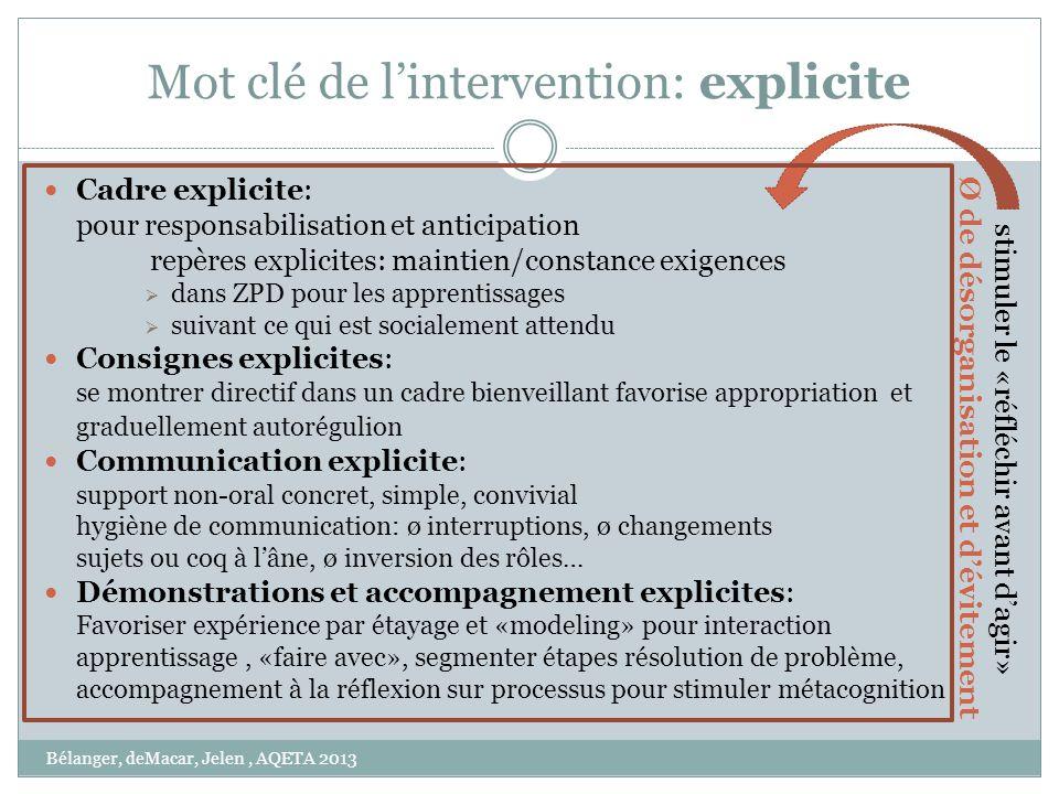 Mot clé de lintervention: explicite Bélanger, deMacar, Jelen, AQETA 2013 Cadre explicite: pour responsabilisation et anticipation repères explicites: