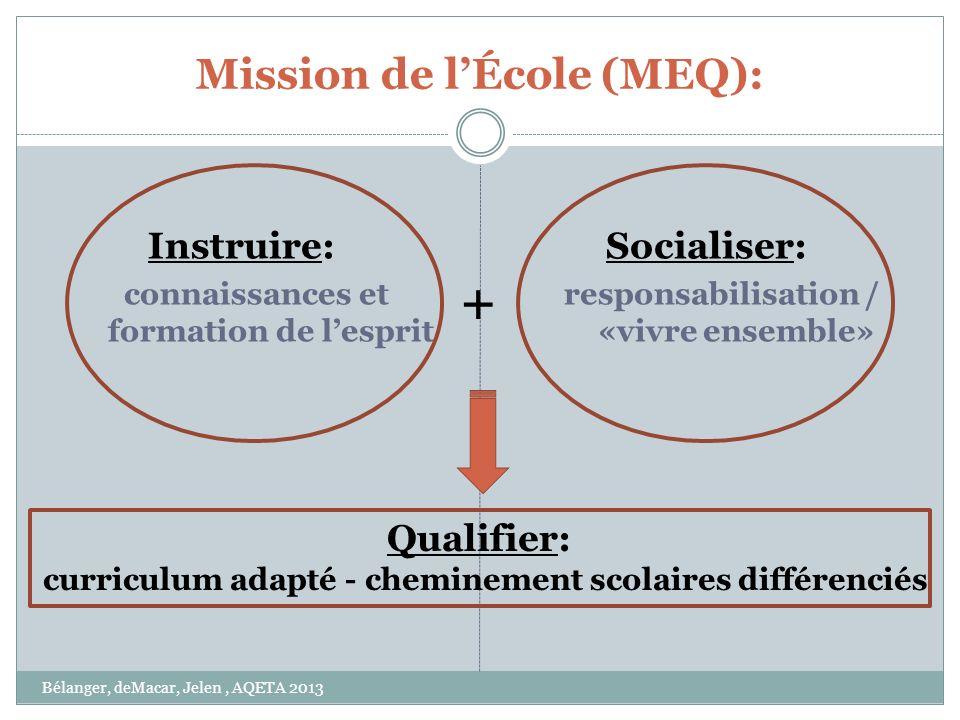 Mission de lÉcole (MEQ): Instruire: connaissances et formation de lesprit Socialiser: responsabilisation / «vivre ensemble» Qualifier: curriculum adap