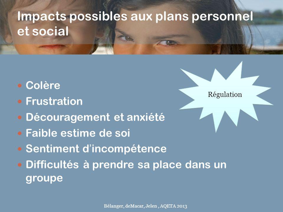 Impacts possibles aux plans personnel et social Colère Frustration Découragement et anxiété Faible estime de soi Sentiment dincompétence Difficultés à