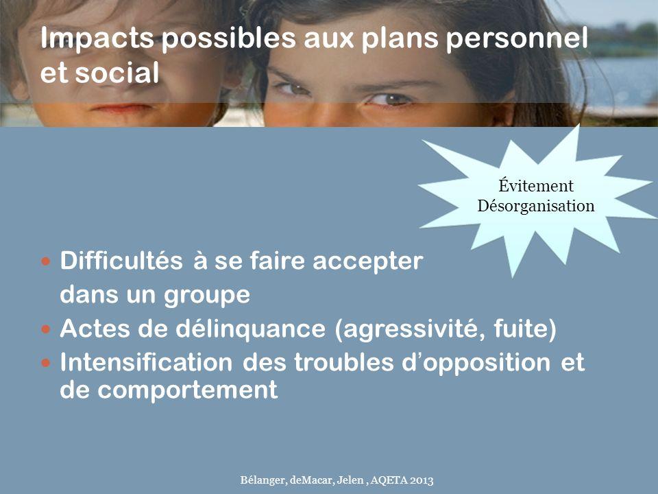 Impacts possibles aux plans personnel et social Difficultés à se faire accepter dans un groupe Actes de délinquance (agressivité, fuite) Intensificati