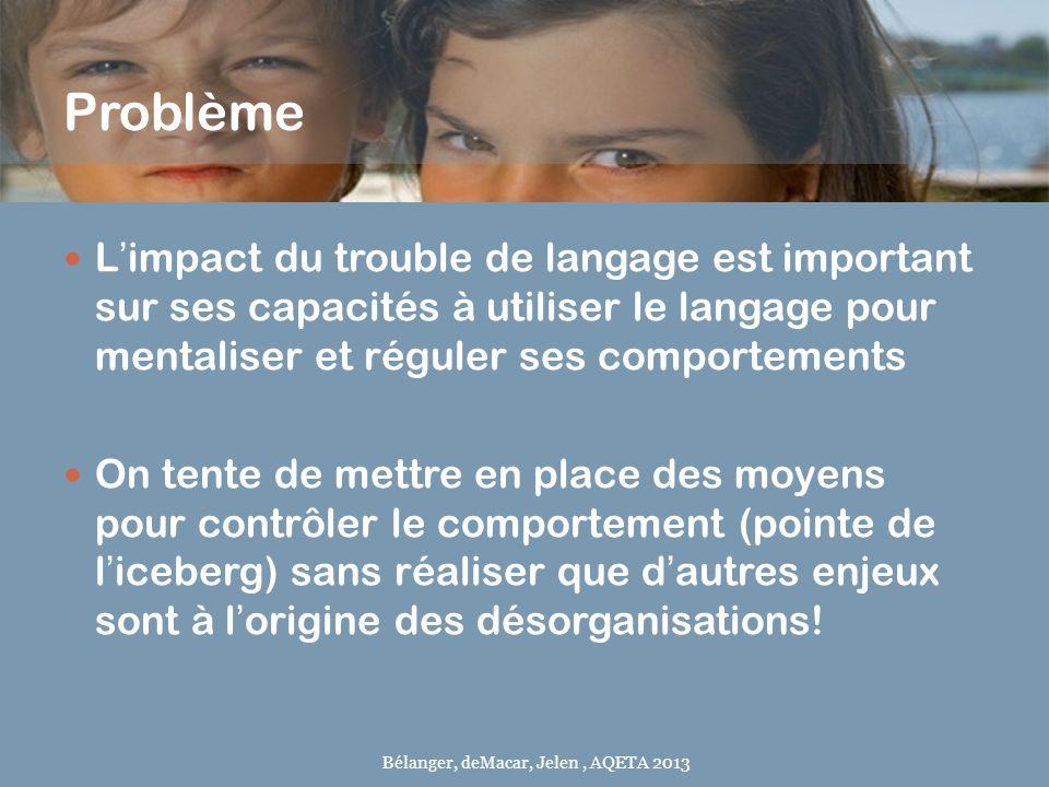 Problème Limpact du trouble de langage est important sur ses capacités à utiliser le langage pour mentaliser et réguler ses comportements On tente de