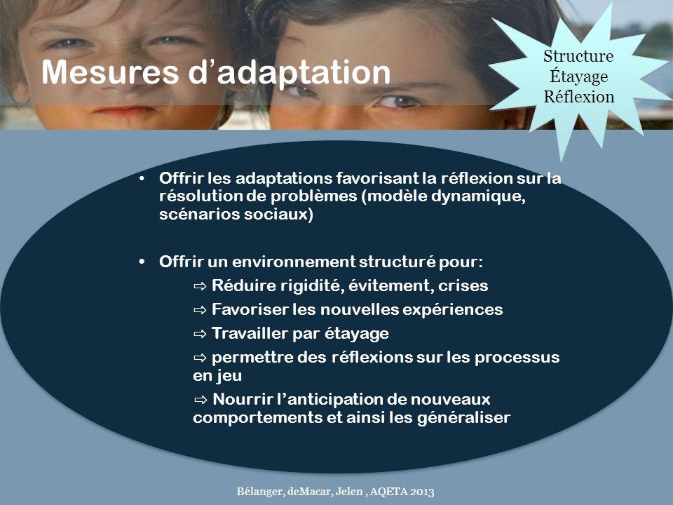 Mesures dadaptation Offrir les adaptations favorisant la réflexion sur la résolution de problèmes (modèle dynamique, scénarios sociaux) Offrir un envi
