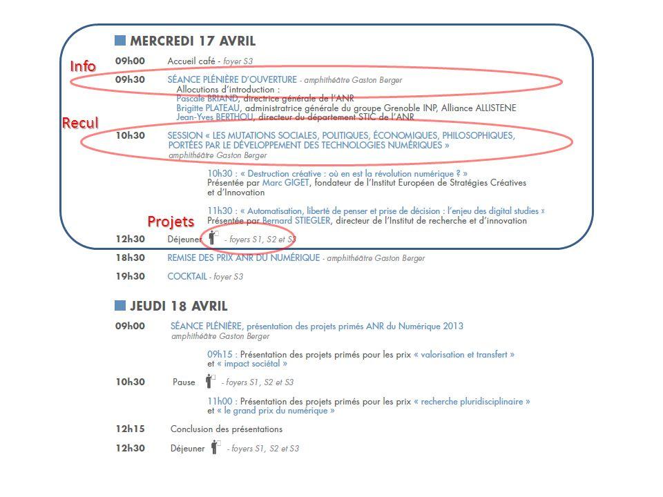 Ouverture ANR – Budget ANR 530M (2011 630M) en baisse !.