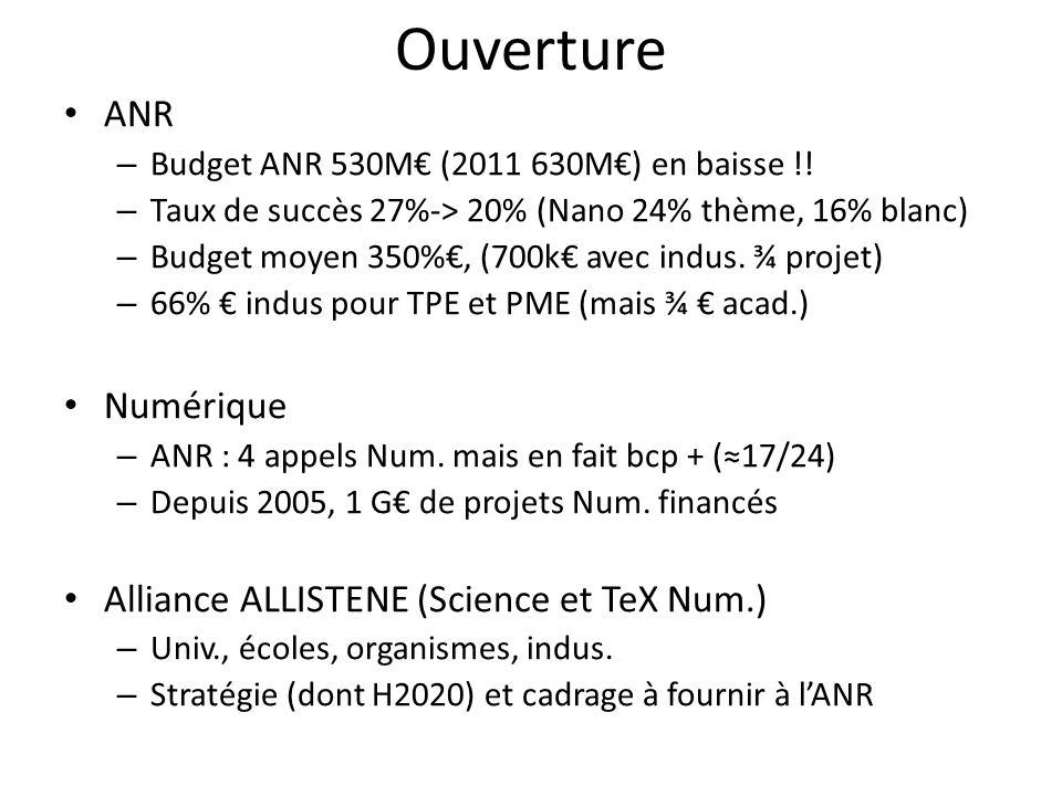 Ouverture ANR – Budget ANR 530M (2011 630M) en baisse !! – Taux de succès 27%-> 20% (Nano 24% thème, 16% blanc) – Budget moyen 350%, (700k avec indus.