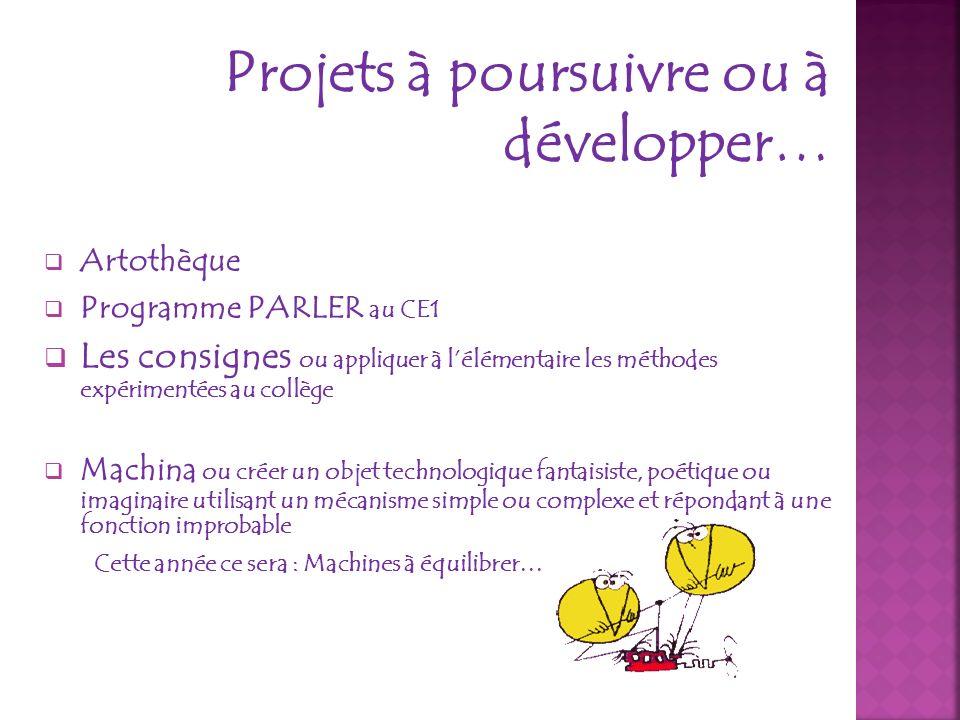 Projets à poursuivre ou à développer… Artothèque Programme PARLER au CE1 Les consignes ou appliquer à lélémentaire les méthodes expérimentées au collè