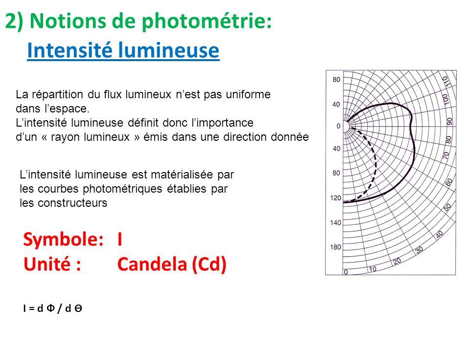 Intensité lumineuse La répartition du flux lumineux nest pas uniforme dans lespace. Lintensité lumineuse définit donc limportance dun « rayon lumineux