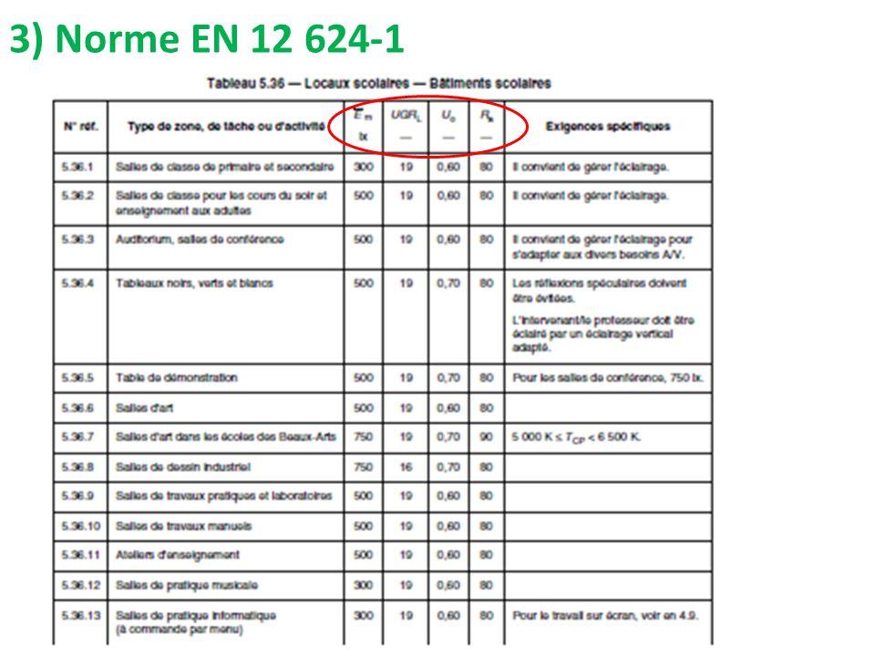 3) Norme EN 12 624-1