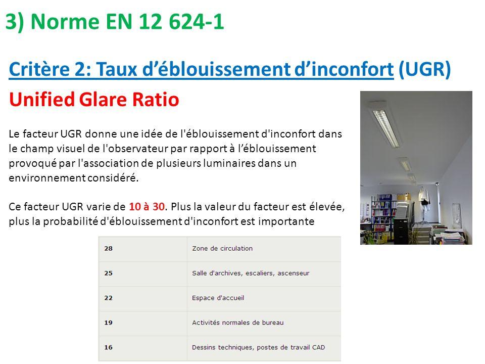 3) Norme EN 12 624-1 Unified Glare Ratio Le facteur UGR donne une idée de l'éblouissement d'inconfort dans le champ visuel de l'observateur par rappor