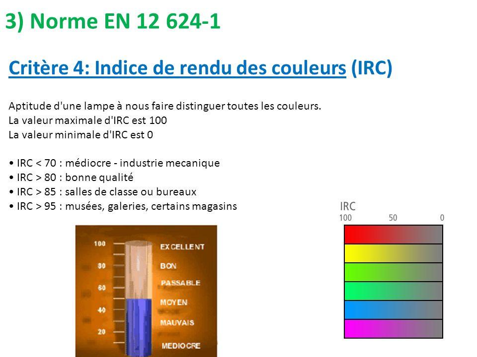 3) Norme EN 12 624-1 Aptitude d'une lampe à nous faire distinguer toutes les couleurs. La valeur maximale d'IRC est 100 La valeur minimale d'IRC est 0