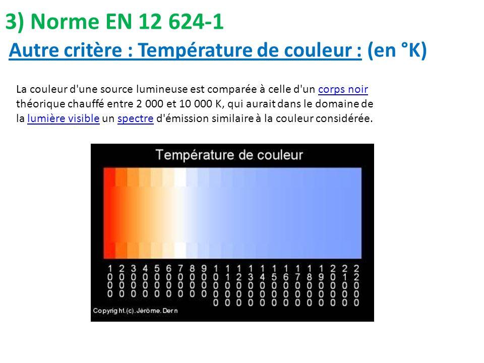 3) Norme EN 12 624-1 La couleur d'une source lumineuse est comparée à celle d'un corps noir théorique chauffé entre 2 000 et 10 000 K, qui aurait dans
