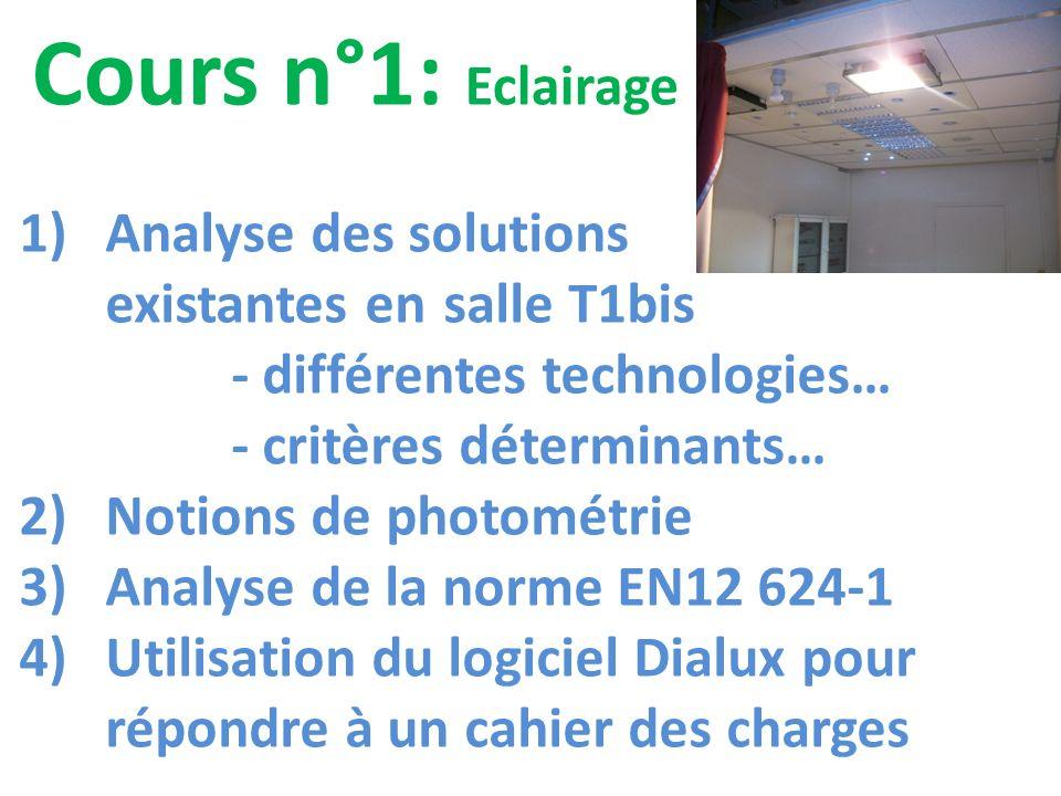 Cours n°1: Eclairage 1)Analyse des solutions existantes en salle T1bis - différentes technologies… - critères déterminants… 2) Notions de photométrie