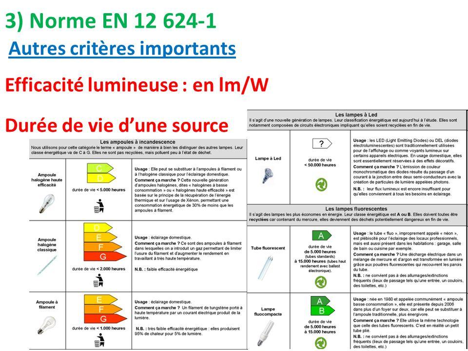 3) Norme EN 12 624-1 Autres critères importants Efficacité lumineuse : en lm/W Durée de vie dune source