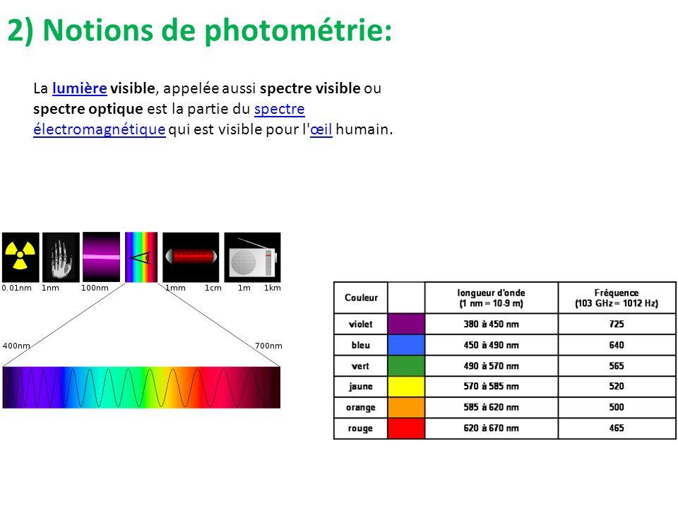 2) Notions de photométrie: La lumière visible, appelée aussi spectre visible ou spectre optique est la partie du spectre électromagnétique qui est vis