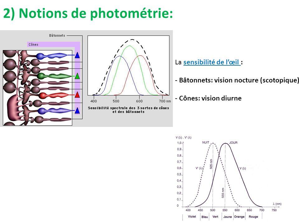 La sensibilité de lœil : - Bâtonnets: vision nocture (scotopique) - Cônes: vision diurne 2) Notions de photométrie: