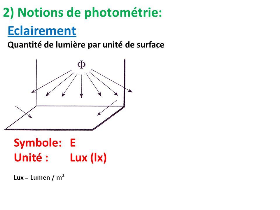 Eclairement Quantité de lumière par unité de surface Symbole:E Unité : Lux (lx) Lux = Lumen / m² 2) Notions de photométrie: