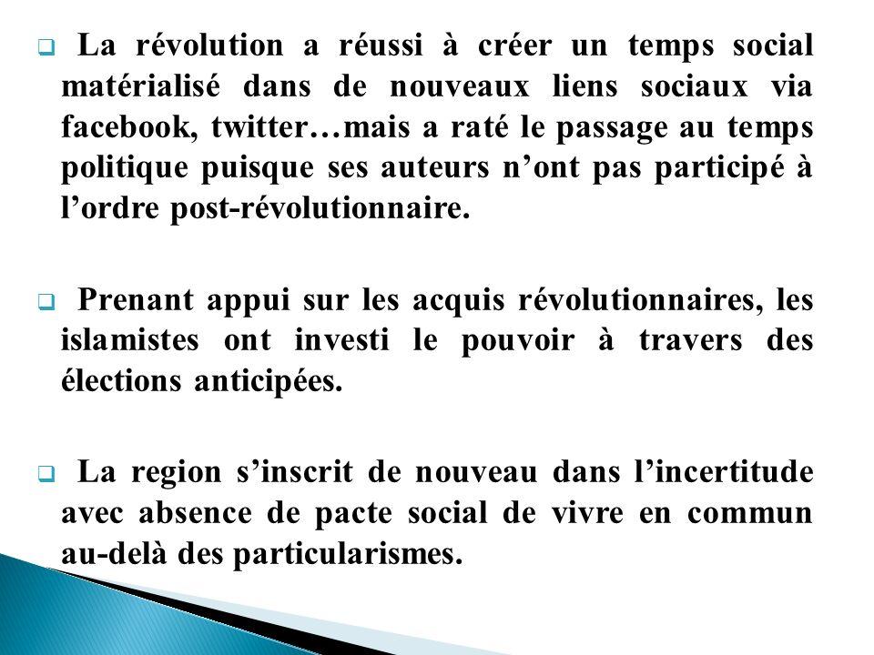 La révolution a réussi à créer un temps social matérialisé dans de nouveaux liens sociaux via facebook, twitter…mais a raté le passage au temps politi