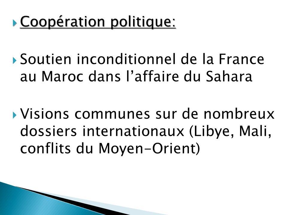 Coopération politique: Coopération politique: Soutien inconditionnel de la France au Maroc dans laffaire du Sahara Visions communes sur de nombreux do