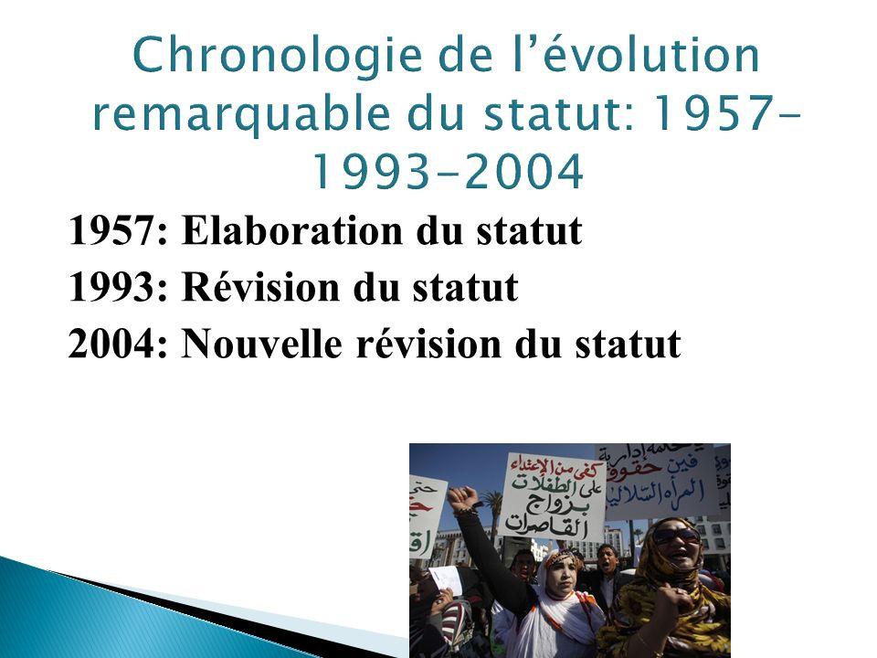 1957: Elaboration du statut 1993: Révision du statut 2004: Nouvelle révision du statut