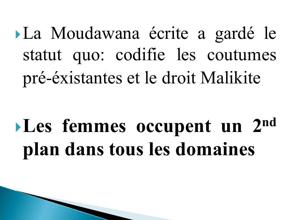 La Moudawana écrite a gardé le statut quo: codifie les coutumes pré-éxistantes et le droit Malikite Les femmes occupent un 2 nd plan dans tous les dom