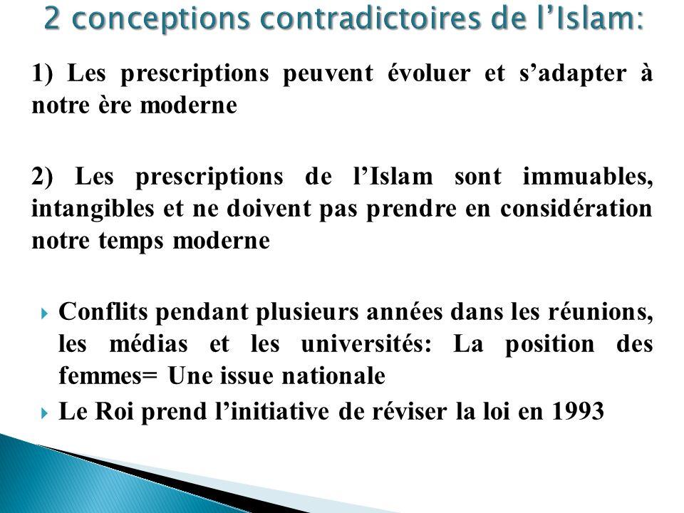 1) Les prescriptions peuvent évoluer et sadapter à notre ère moderne 2) Les prescriptions de lIslam sont immuables, intangibles et ne doivent pas pren