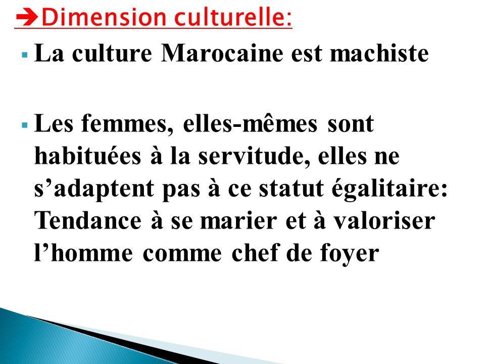 Dimension culturelle: La culture Marocaine est machiste Les femmes, elles-mêmes sont habituées à la servitude, elles ne sadaptent pas à ce statut égal