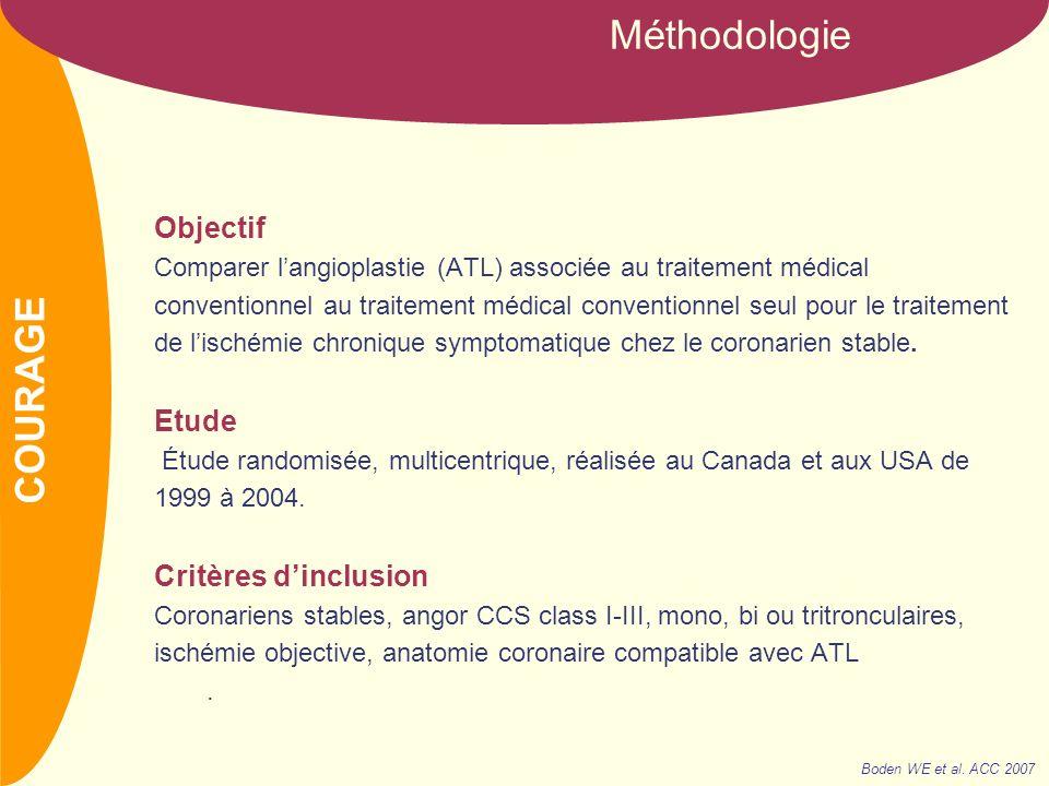 NOM Schéma de létude Coronariens stables avec ischémie chronique symptomatique n = 2287 R Tt médical conventionnel (n = 1138 ) Critère de jugement principal Mortalité totale, IDM non mortels Suivi 2,5 à 7 ans (médian = 4,6 ans) ATL + Tt médical conventionnel (n = 1149) COURAGE Boden WE et al.