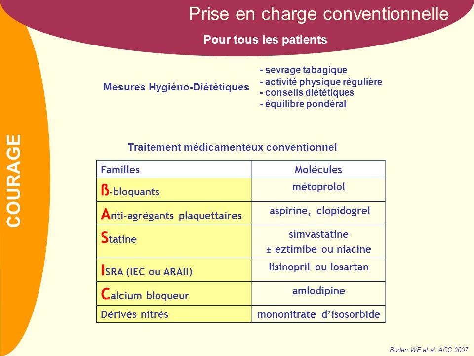 NOM Prise en charge conventionnelle Pour tous les patients Traitement médicamenteux conventionnel FamillesMolécules ß -bloquants métoprolol A nti-agré