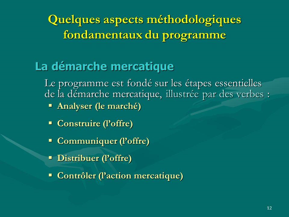 11 Quelques aspects méthodologiques fondamentaux du programme Intégrer les TIC doit devenir un «réflexe culturel » des enseignants de Marketing Inform