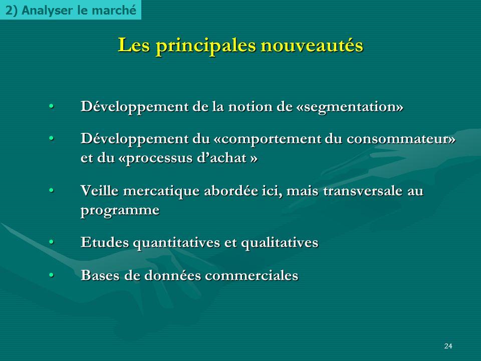 23 Une approche globale définition de la notion de marché analyse de la demande analyse de la concurrence recueil et analyse des informations commerci