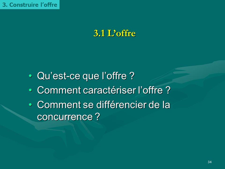 33 3.1 Loffre, les nouveautés Développement de la notion de serviceDéveloppement de la notion de service Couple produit / marchéCouple produit / march