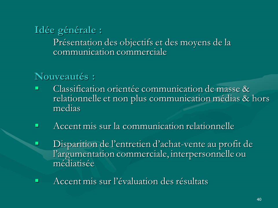 39 Communiquer loffre Durée indicative : 60 h Partie 4