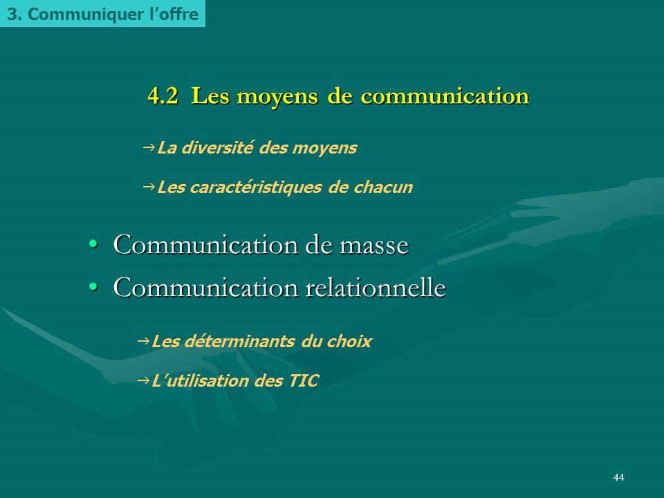 43 4.1 La communication commerciale Pourquoi communiquer ?Pourquoi communiquer ? un objectif Commercial un objectif de communication un objet de commu