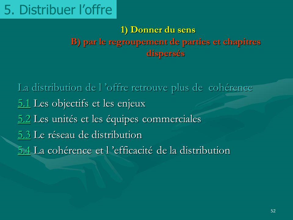 51 Dans le programme ACC, les parties consacrées à la distribution étaient dispersées 1. La fonction commerciale 1.1 la fonction commerciale 1.2 les m