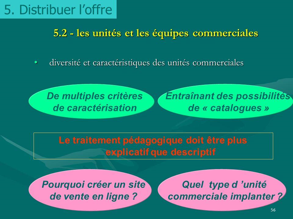 55 5. Distribuer loffre 1) La maîtrise des flux 2) Le maintien et le Développement de la Relation commerciale - perspective historique - transversalit