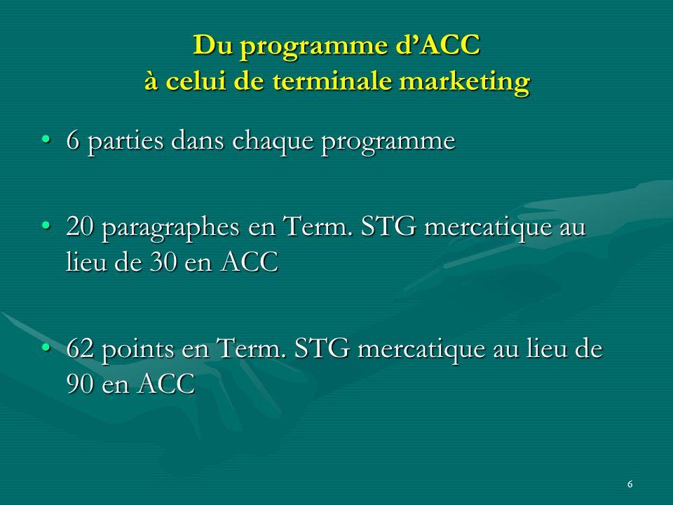 6 Du programme dACC à celui de terminale marketing 6 parties dans chaque programme6 parties dans chaque programme 20 paragraphes en Term.