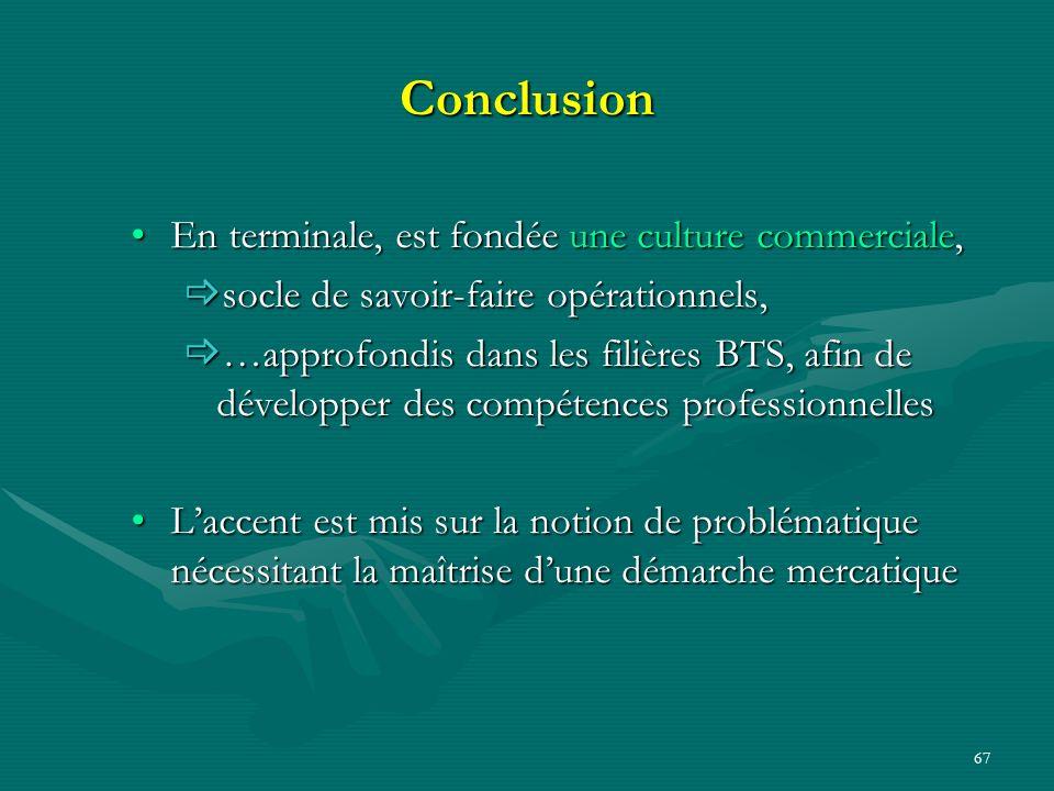 66 6. Contrôler laction mercatique Lapproche pédagogique Synthèse Ressources informatiques Association avec dautres parties
