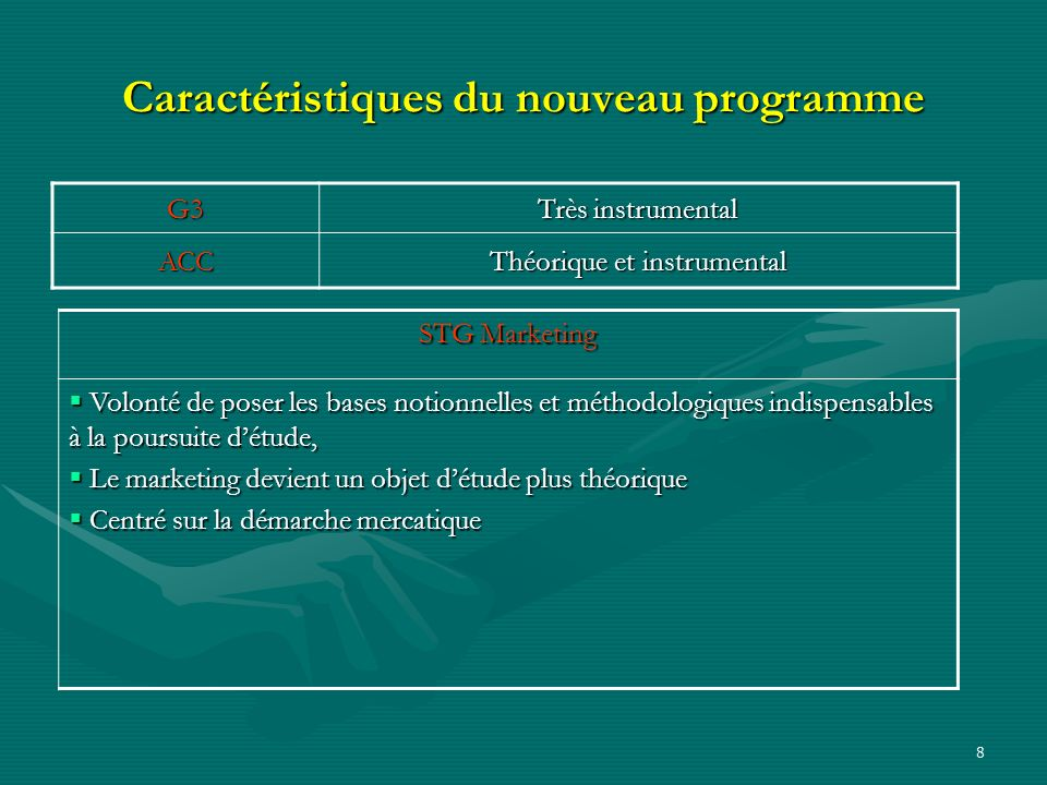 7 Du programme dACC à celui de terminale marketing Découpage horaire indiqué dans le programmeDécoupage horaire indiqué dans le programme Programme éc