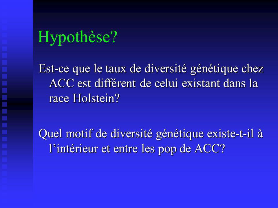 Hypothèse? Est-ce que le taux de diversité génétique chez ACC est différent de celui existant dans la race Holstein? Quel motif de diversité génétique