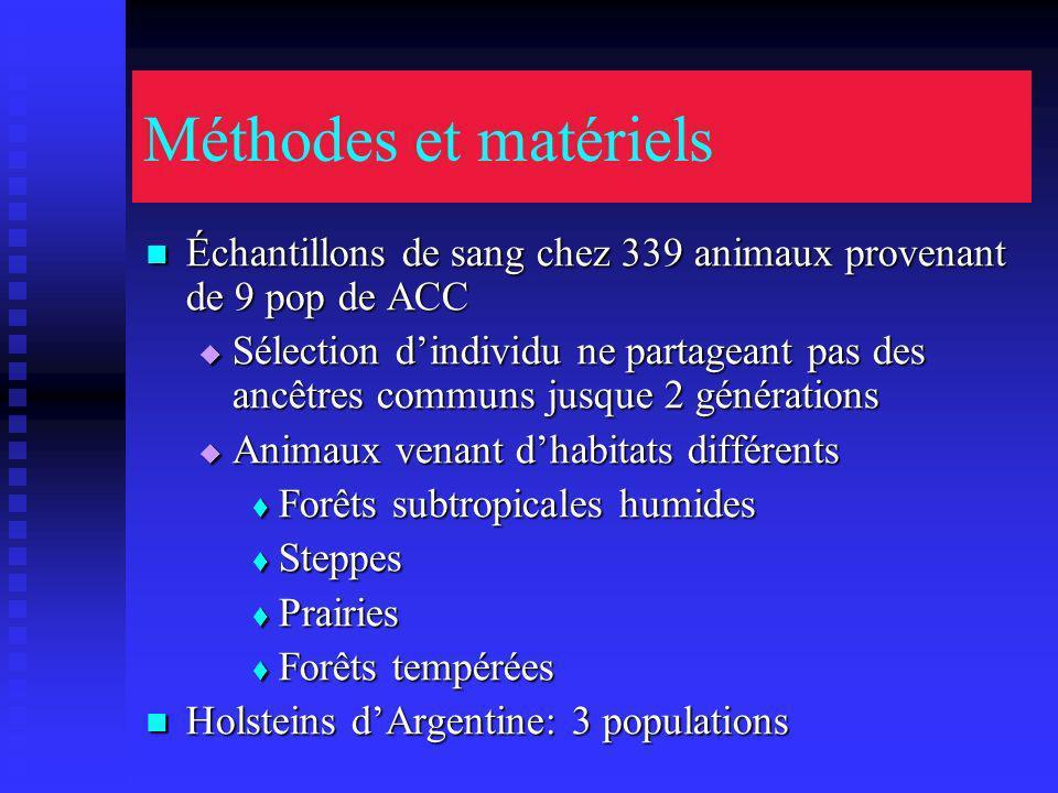 Méthodes et matériels Échantillons de sang chez 339 animaux provenant de 9 pop de ACC Échantillons de sang chez 339 animaux provenant de 9 pop de ACC