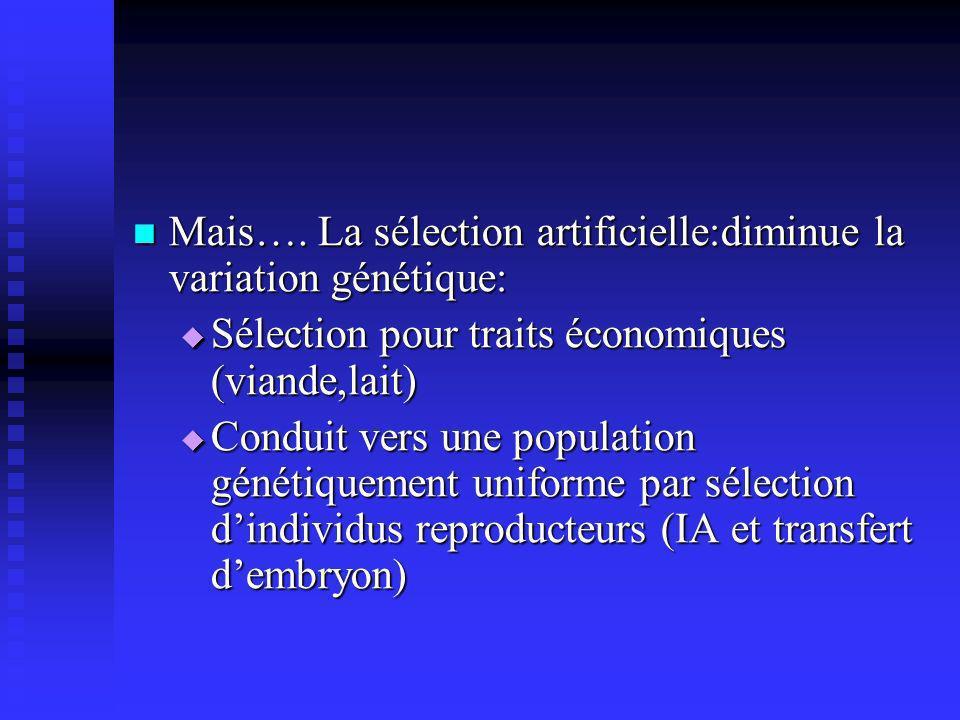 Mais…. La sélection artificielle:diminue la variation génétique: Mais…. La sélection artificielle:diminue la variation génétique: Sélection pour trait