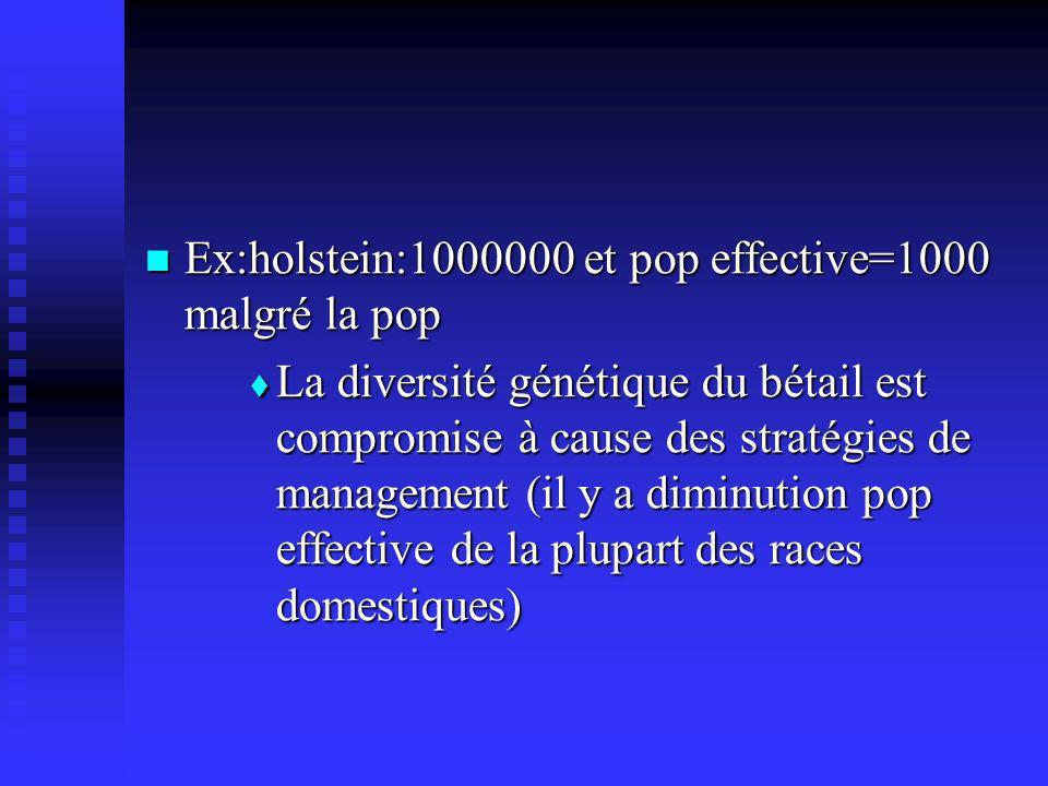 Ex:holstein:1000000 et pop effective=1000 malgré la pop Ex:holstein:1000000 et pop effective=1000 malgré la pop La diversité génétique du bétail est compromise à cause des stratégies de management (il y a diminution pop effective de la plupart des races domestiques) La diversité génétique du bétail est compromise à cause des stratégies de management (il y a diminution pop effective de la plupart des races domestiques)