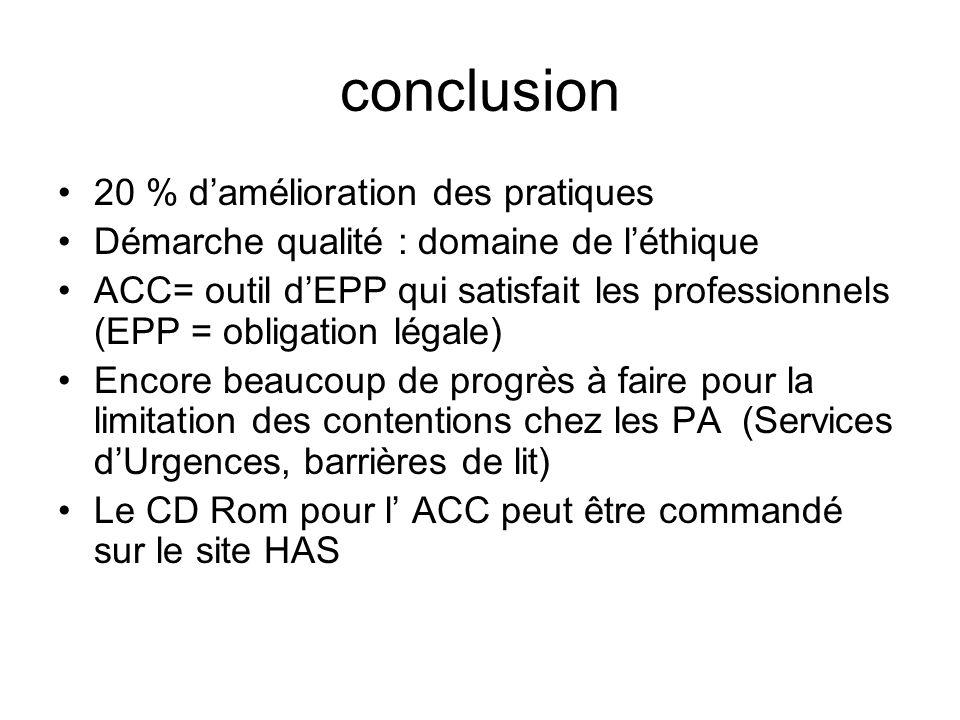 conclusion 20 % damélioration des pratiques Démarche qualité : domaine de léthique ACC= outil dEPP qui satisfait les professionnels (EPP = obligation