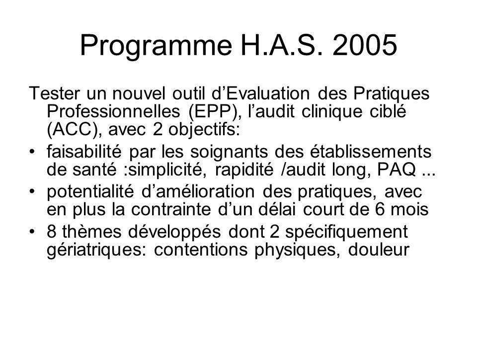 Programme H.A.S. 2005 Tester un nouvel outil dEvaluation des Pratiques Professionnelles (EPP), laudit clinique ciblé (ACC), avec 2 objectifs: faisabil