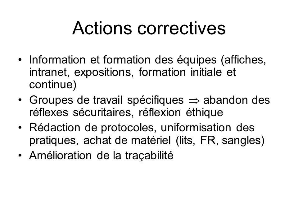 Actions correctives Information et formation des équipes (affiches, intranet, expositions, formation initiale et continue) Groupes de travail spécifiq